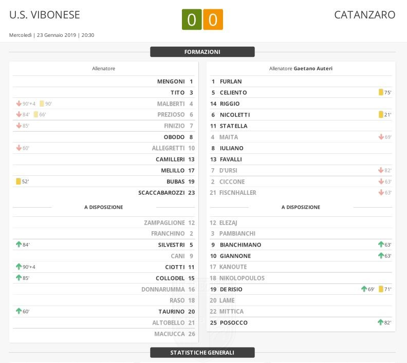 Vibonese - Catanzaro 0-0: Match Report immagine 11322 US Vibonese Calcio